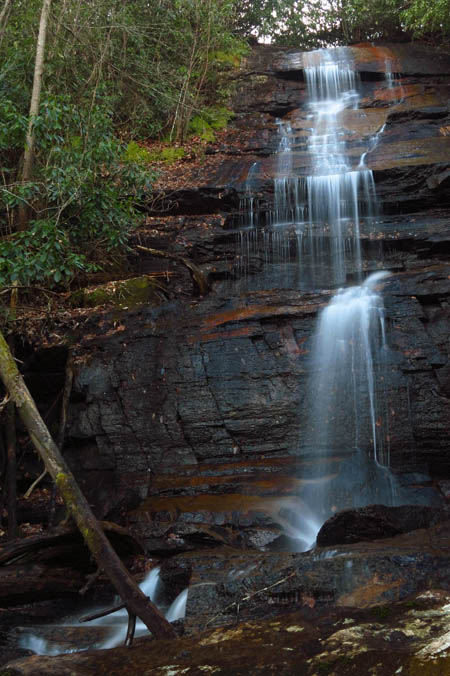falls